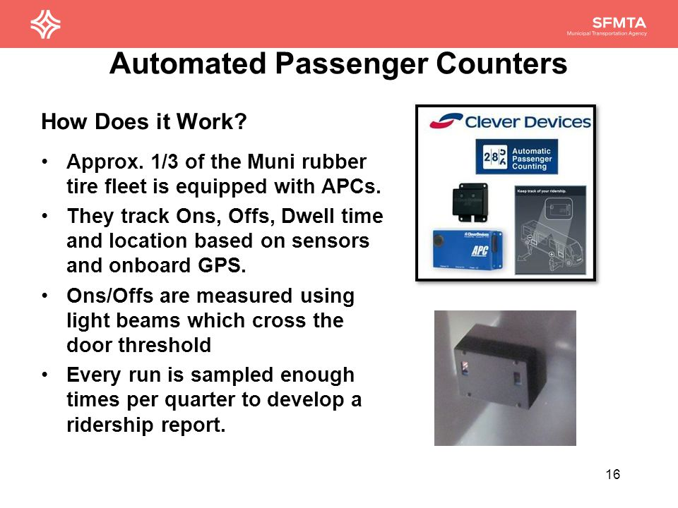 Automated Passenger Counters How Does it Work. Approx.