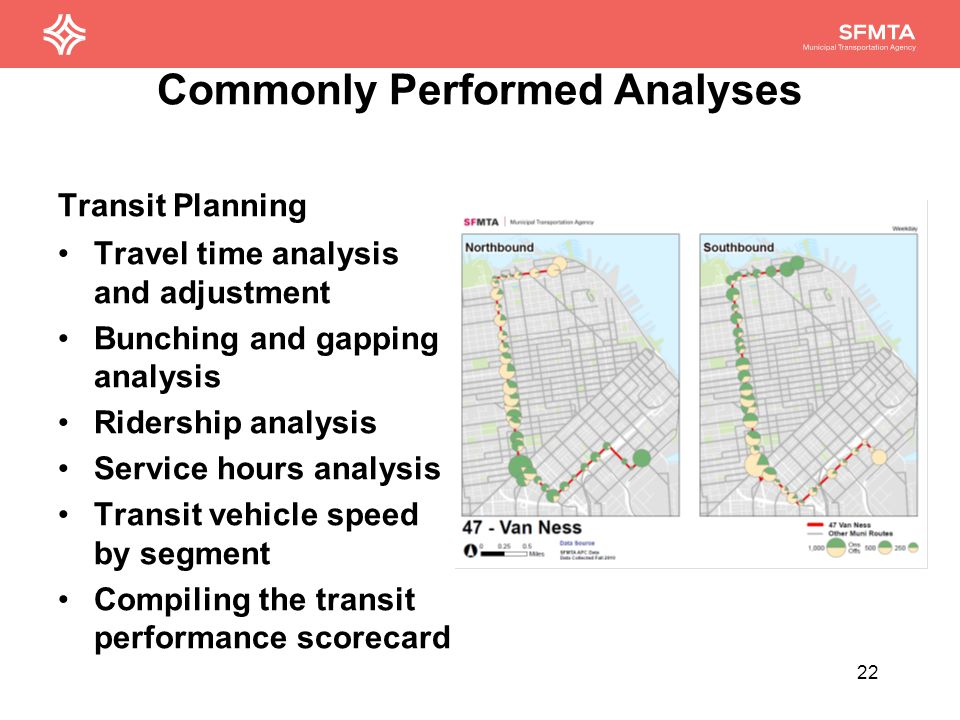Commonly Performed Analyses Transit Planning Travel time analysis and adjustment Bunching and gapping analysis Ridership analysis Service hours analysis Transit vehicle speed by segment Compiling the transit performance scorecard 22