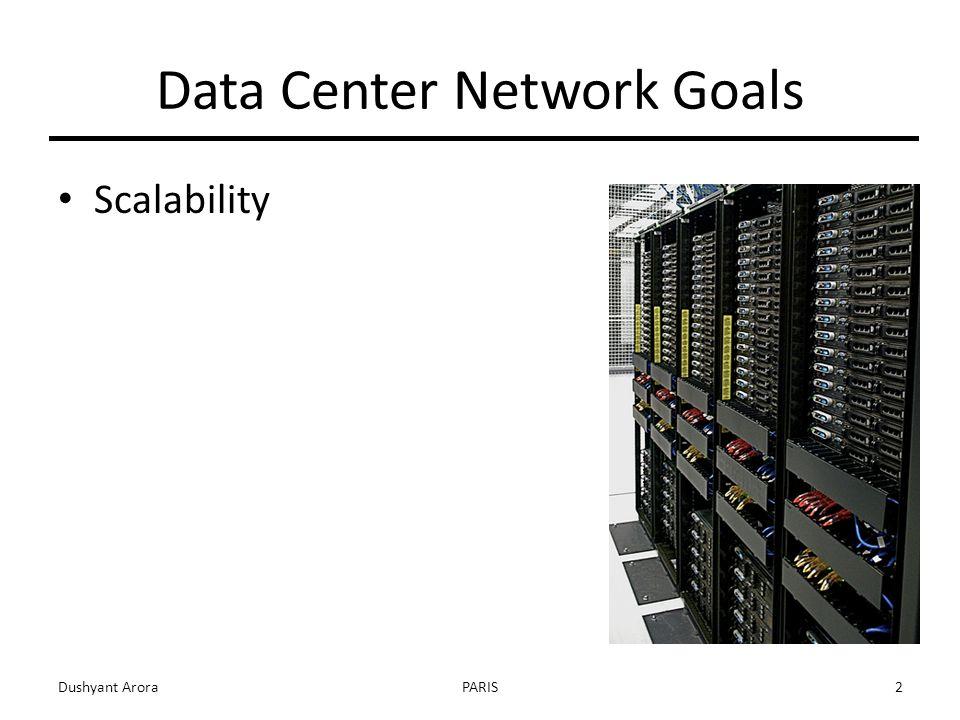 Data Center Network Goals Scalability Dushyant AroraPARIS2