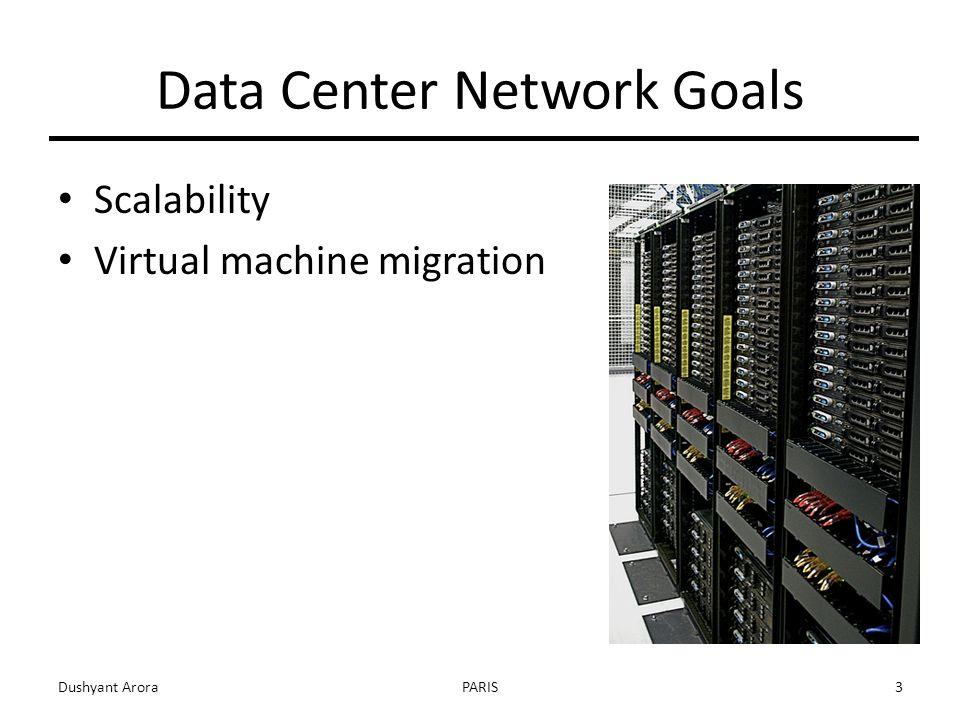 Data Center Network Goals Scalability Virtual machine migration Dushyant AroraPARIS3