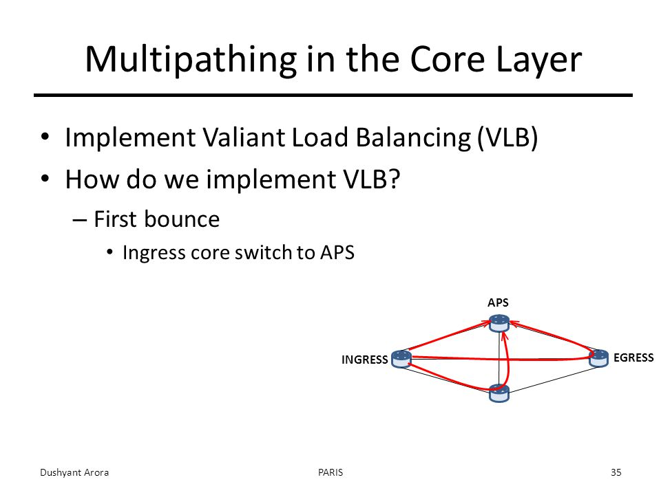Implement Valiant Load Balancing (VLB) How do we implement VLB.