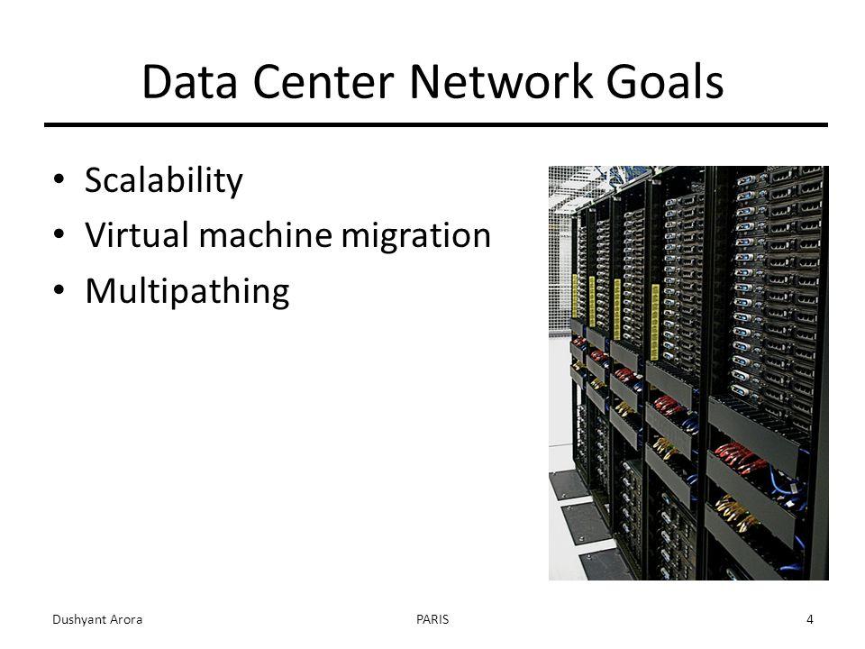 Data Center Network Goals Scalability Virtual machine migration Multipathing Dushyant AroraPARIS4
