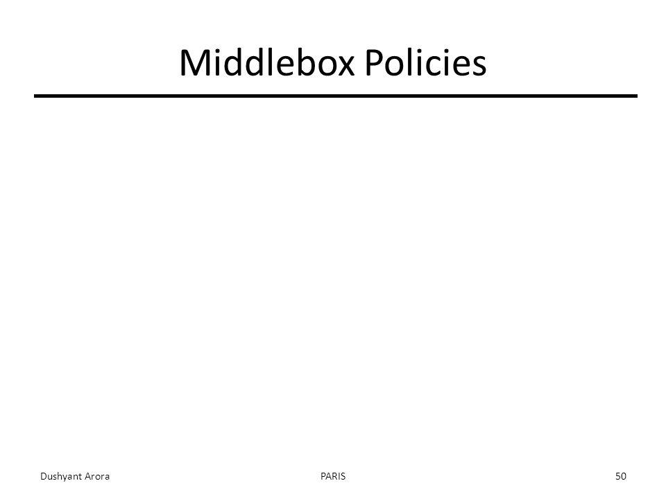 Middlebox Policies Dushyant AroraPARIS50