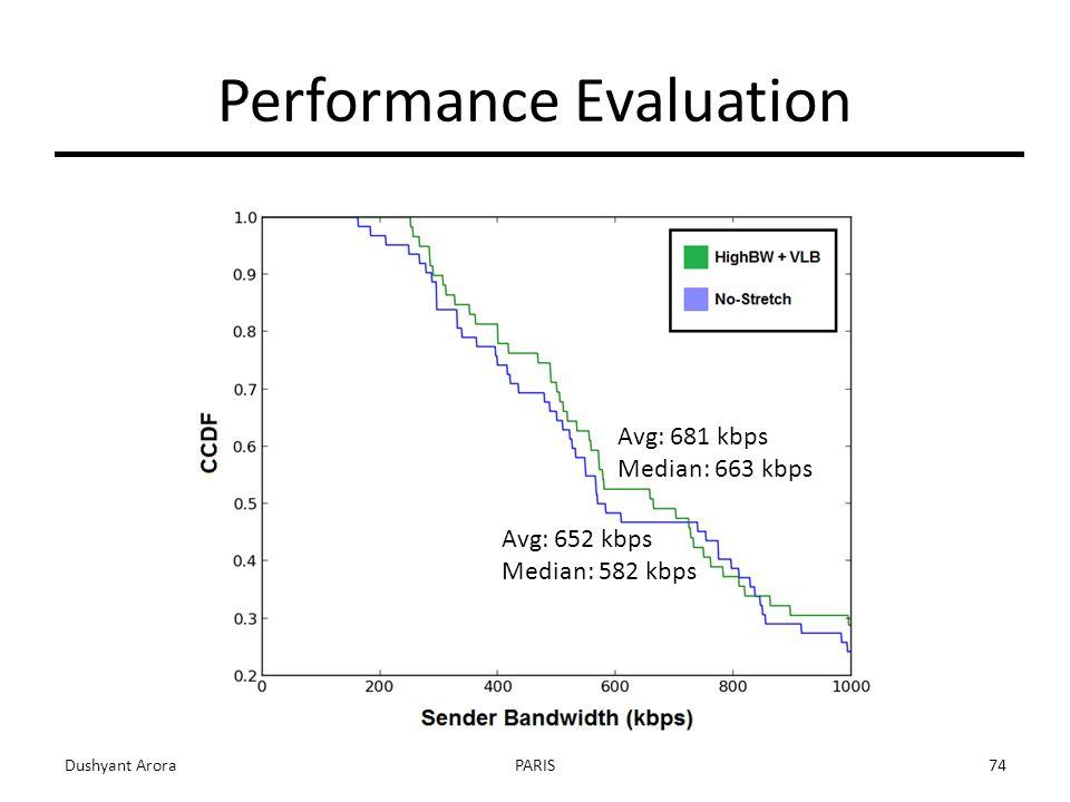 Dushyant AroraPARIS74 Performance Evaluation Avg: 681 kbps Median: 663 kbps Avg: 652 kbps Median: 582 kbps