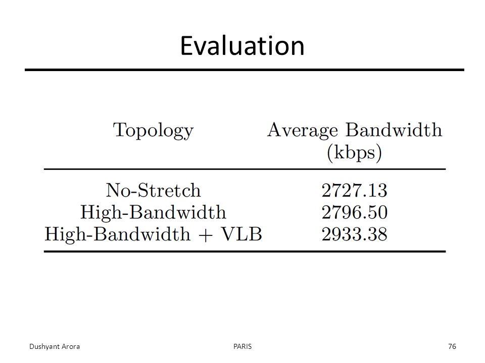 Dushyant AroraPARIS76 Evaluation