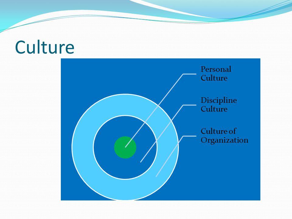 Culture Personal Culture Discipline Culture Culture of Organization