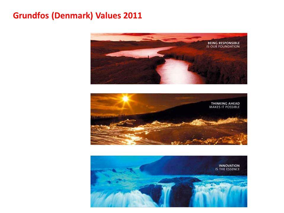 Grundfos (Denmark) Values 2011
