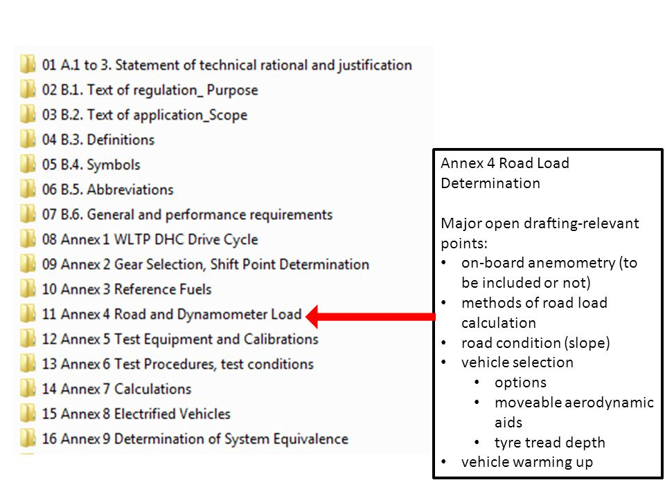 Annex 4 Road Load Determination Major open drafting-relevant points: on-board anemometry (to be included or not) methods of road load calculation road
