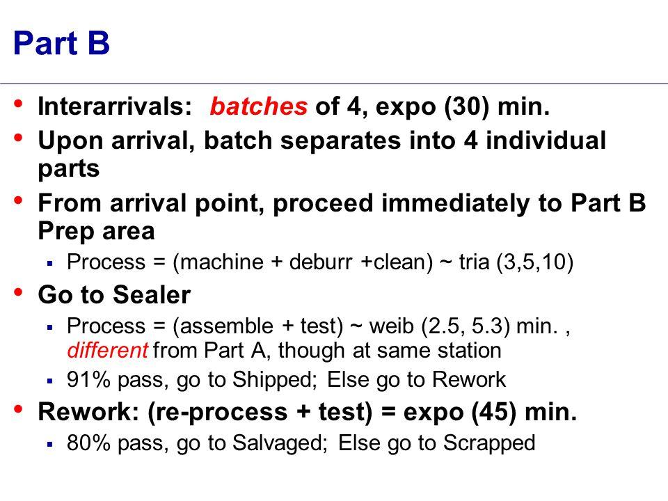 Part B Interarrivals: batches of 4, expo (30) min.