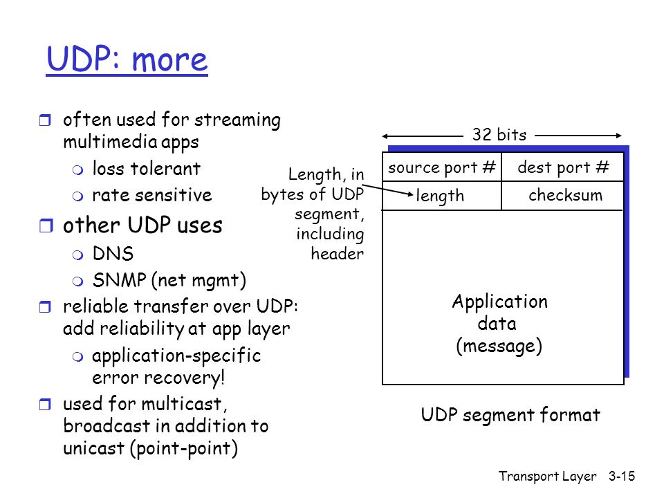 Transport Layer3-15 UDP: more r often used for streaming multimedia apps m loss tolerant m rate sensitive r other UDP uses m DNS m SNMP (net mgmt) r reliable transfer over UDP: add reliability at app layer m application-specific error recovery.