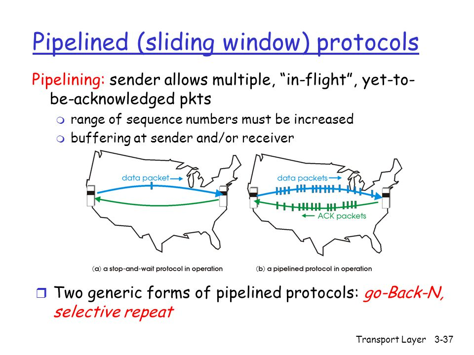 Transport Layer3-37 Pipelined (sliding window) protocols Pipelining: sender allows multiple, in-flight , yet-to- be-acknowledged pkts m range of sequence numbers must be increased m buffering at sender and/or receiver r Two generic forms of pipelined protocols: go-Back-N, selective repeat