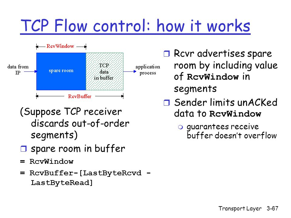 Transport Layer3-67 TCP Flow control: how it works (Suppose TCP receiver discards out-of-order segments)  spare room in buffer = RcvWindow = RcvBuffer-[LastByteRcvd - LastByteRead]  Rcvr advertises spare room by including value of RcvWindow in segments  Sender limits unACKed data to RcvWindow m guarantees receive buffer doesn't overflow