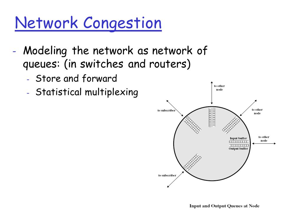 Transport Layer3-77 Network Congestion - Modeling the network as network of queues: (in switches and routers) - Store and forward - Statistical multiplexing