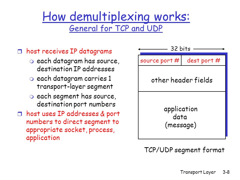 Transport Layer3-8 How demultiplexing works: General for TCP and UDP r host receives IP datagrams m each datagram has source, destination IP addresses m each datagram carries 1 transport-layer segment m each segment has source, destination port numbers r host uses IP addresses & port numbers to direct segment to appropriate socket, process, application source port #dest port # 32 bits application data (message) other header fields TCP/UDP segment format
