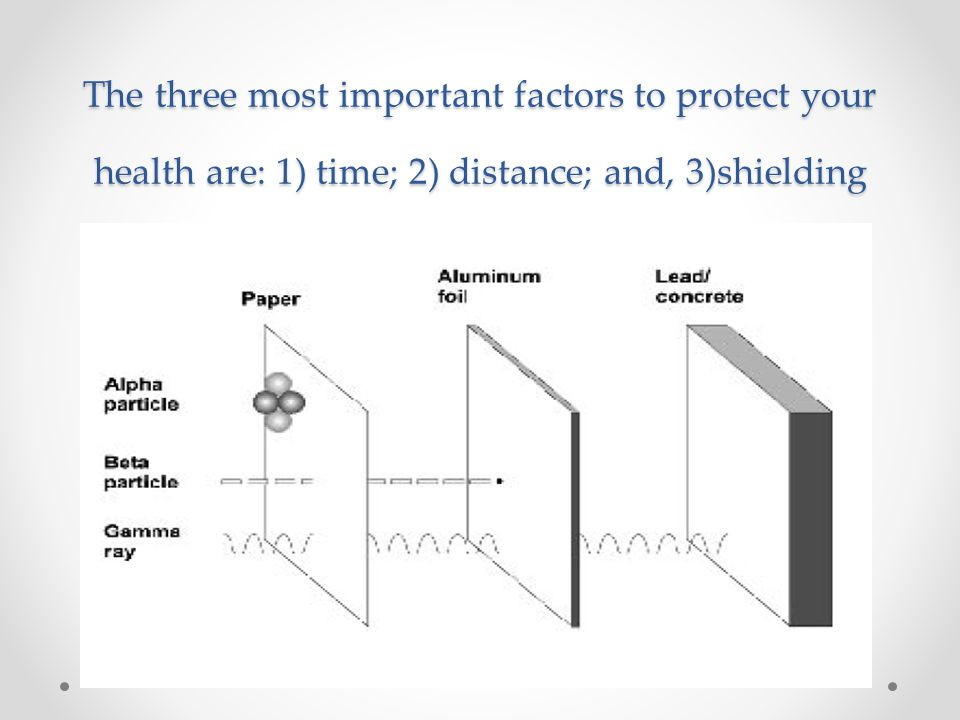The three most important factors to protect your health are: 1) time; 2) distance; and, 3)shielding