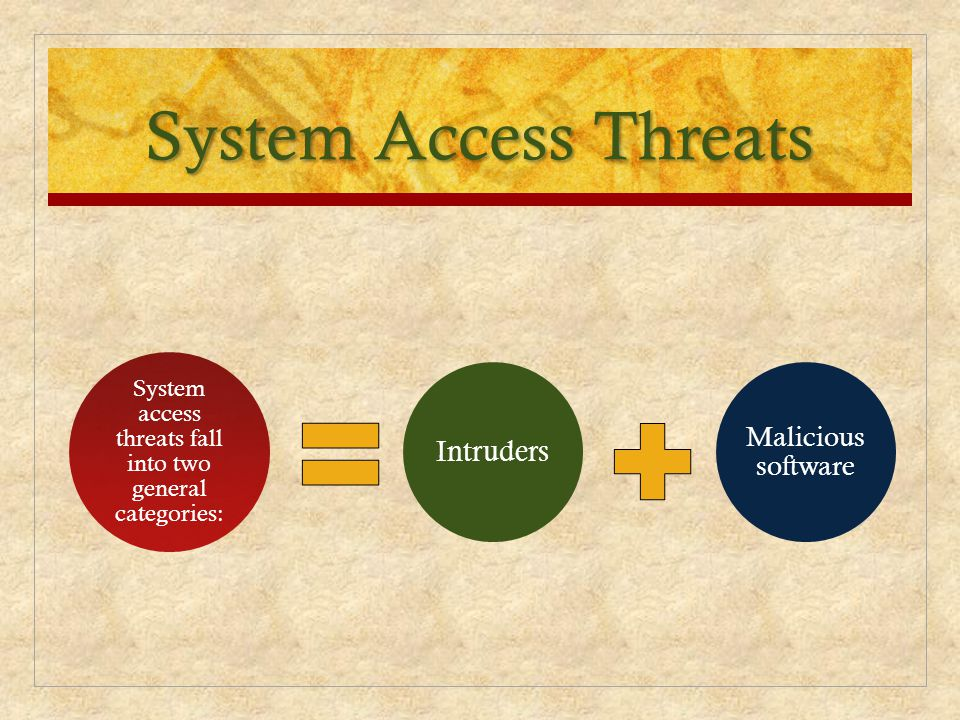 System Access Threats System access threats fall into two general categories: Intruders Malicious software