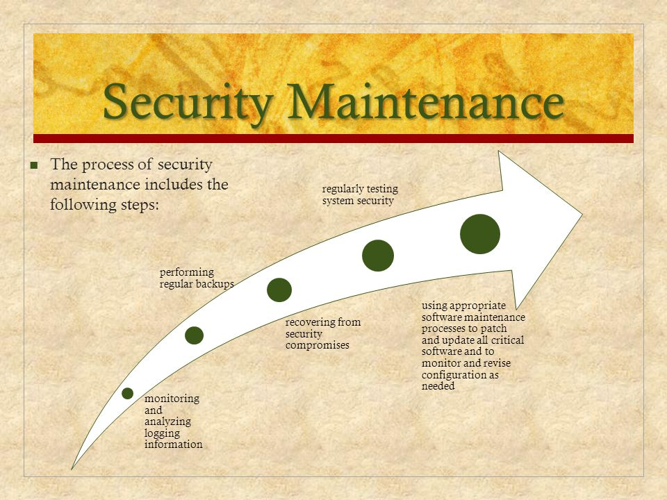 Security Maintenance The process of security maintenance includes the following steps: monitoring and analyzing logging information performing regular