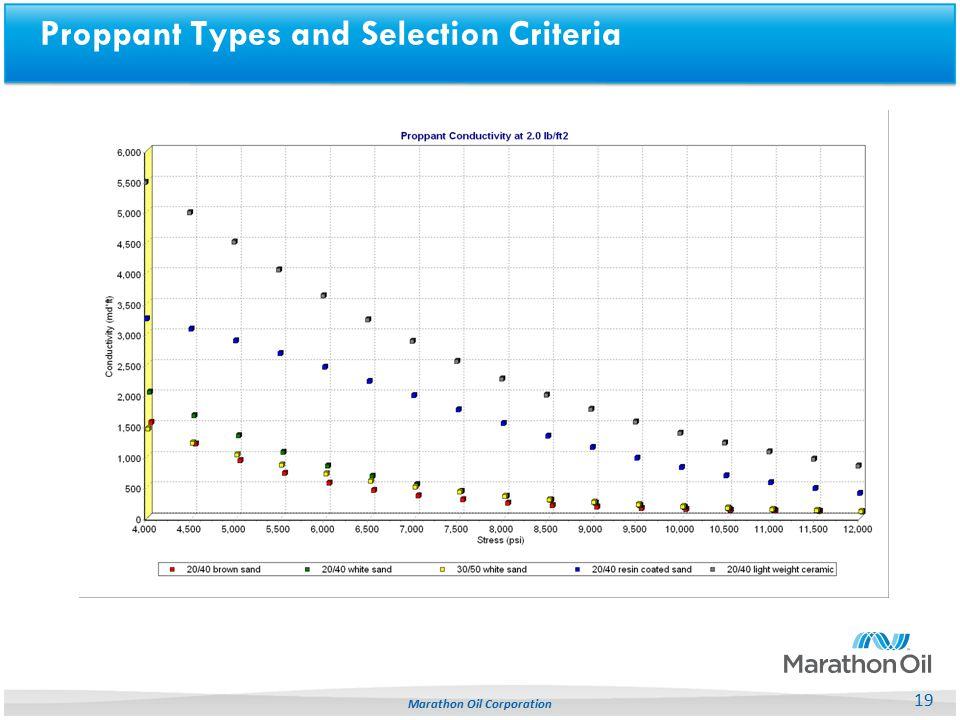 19 Marathon Oil Corporation Proppant Types and Selection Criteria