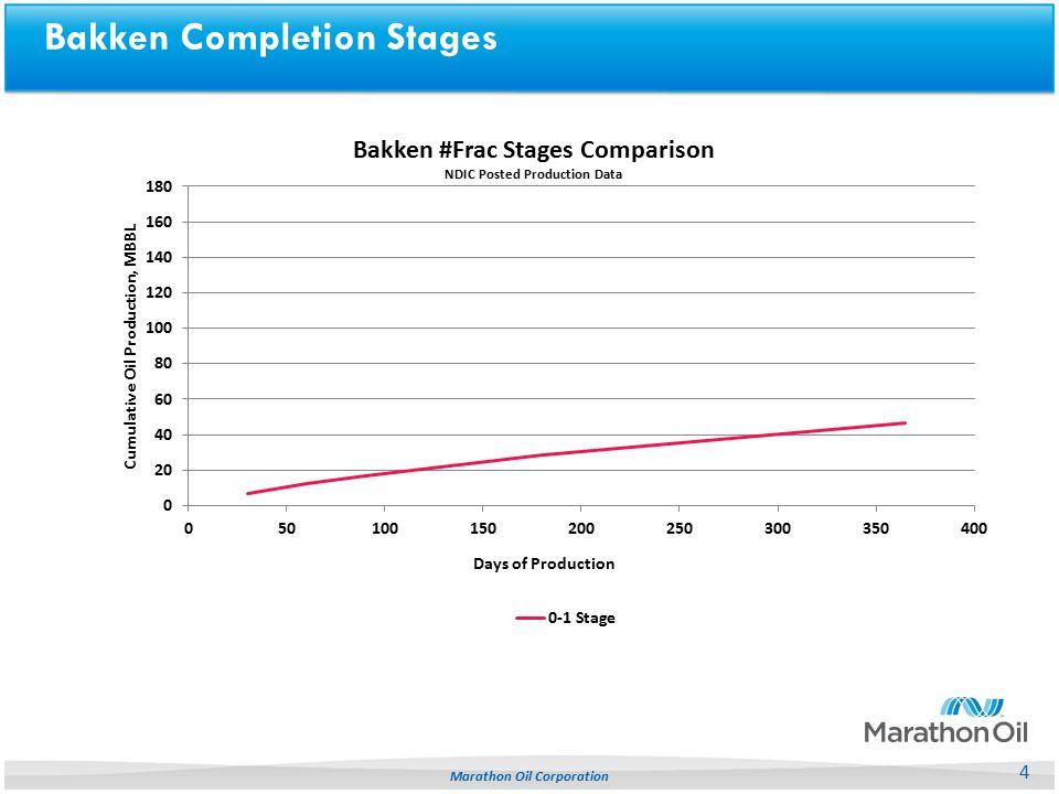 Bakken Completion Stages 4 Marathon Oil Corporation