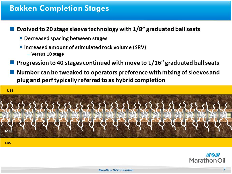 UBS LBS MBS Evolved to 20 stage sleeve technology with 1/8 graduated ball seats  Decreased spacing between stages  Increased amount of stimulated rock volume (SRV) – Versus 10 stage Progression to 40 stages continued with move to 1/16 graduated ball seats Number can be tweaked to operators preference with mixing of sleeves and plug and perf typically referred to as hybrid completion Marathon Oil Corporation Bakken Completion Stages 7