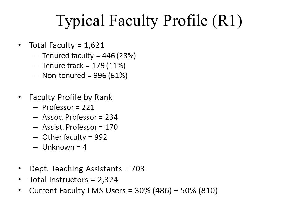Typical Faculty Profile (R1) Total Faculty = 1,621 – Tenured faculty = 446 (28%) – Tenure track = 179 (11%) – Non-tenured = 996 (61%) Faculty Profile by Rank – Professor = 221 – Assoc.