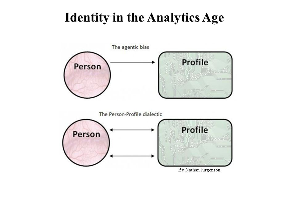 By Nathan Jurgenson Identity in the Analytics Age