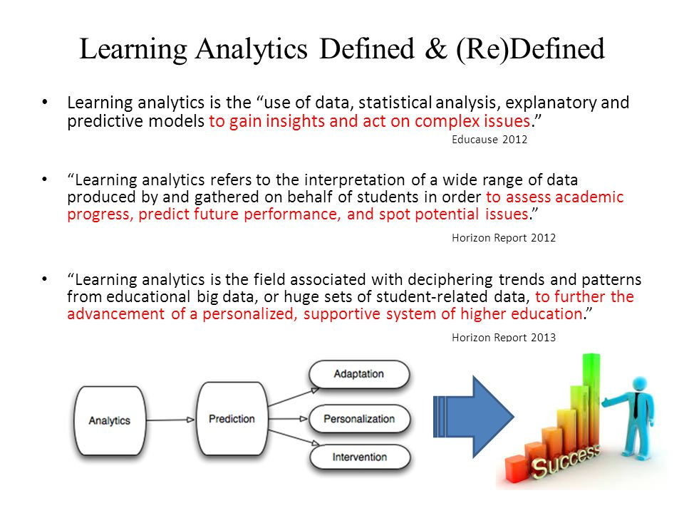 Learning Analytics Defined & (Re)Defined Learning analytics is the use of data, statistical analysis, explanatory and predictive models to gain insights and act on complex issues. Educause 2012 Learning analytics refers to the interpretation of a wide range of data produced by and gathered on behalf of students in order to assess academic progress, predict future performance, and spot potential issues. Horizon Report 2012 Learning analytics is the field associated with deciphering trends and patterns from educational big data, or huge sets of student-related data, to further the advancement of a personalized, supportive system of higher education. Horizon Report 2013
