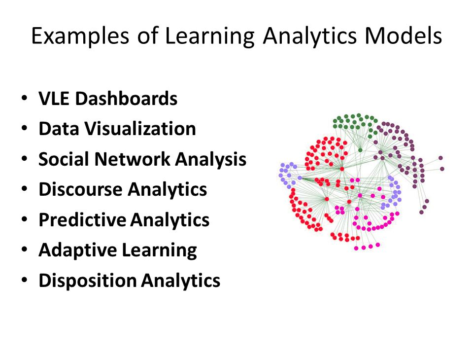 Examples of Learning Analytics Models VLE Dashboards Data Visualization Social Network Analysis Discourse Analytics Predictive Analytics Adaptive Learning Disposition Analytics