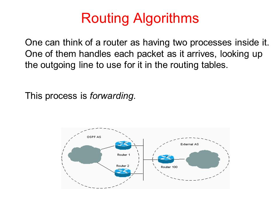 Routing Algorithms One can think of a router as having two processes inside it. One of them handles each packet as it arrives, looking up the outgoing