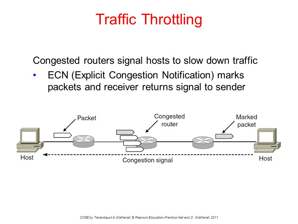 Traffic Throttling CN5E by Tanenbaum & Wetherall, © Pearson Education-Prentice Hall and D. Wetherall, 2011 Congested routers signal hosts to slow down