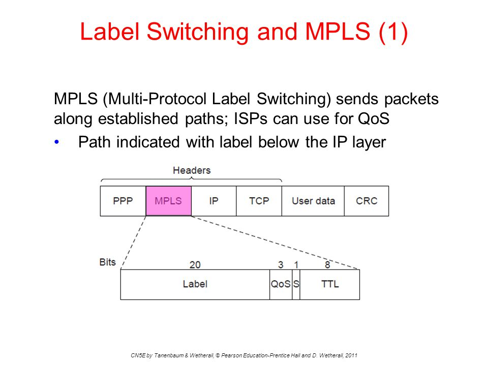 Label Switching and MPLS (1) CN5E by Tanenbaum & Wetherall, © Pearson Education-Prentice Hall and D. Wetherall, 2011 MPLS (Multi-Protocol Label Switch