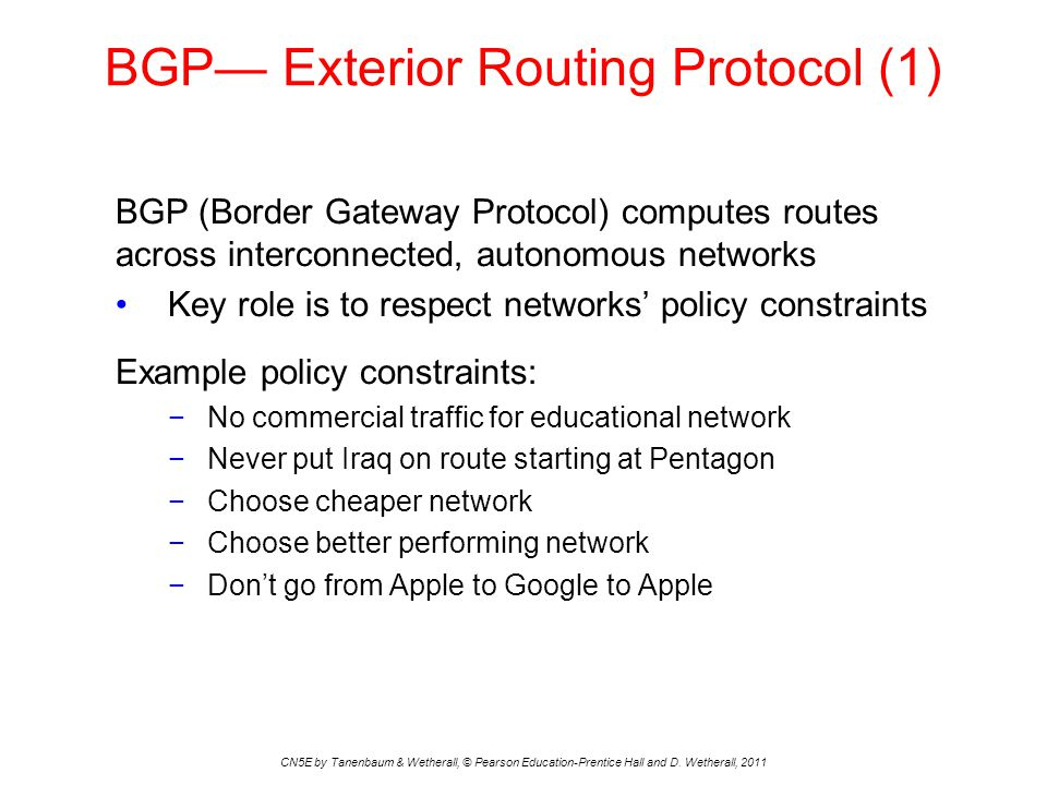 BGP— Exterior Routing Protocol (1) CN5E by Tanenbaum & Wetherall, © Pearson Education-Prentice Hall and D. Wetherall, 2011 BGP (Border Gateway Protoco