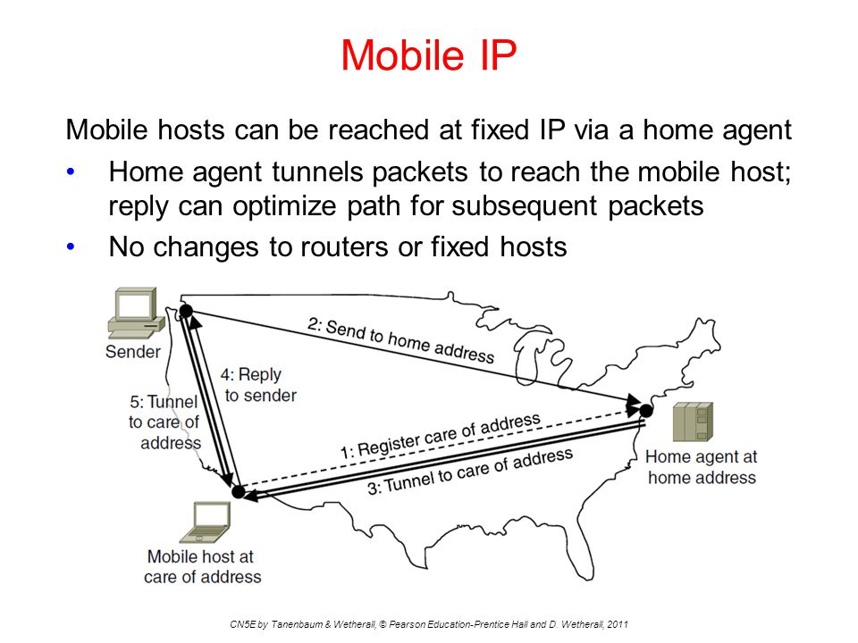 Mobile IP Mobile hosts can be reached at fixed IP via a home agent Home agent tunnels packets to reach the mobile host; reply can optimize path for su