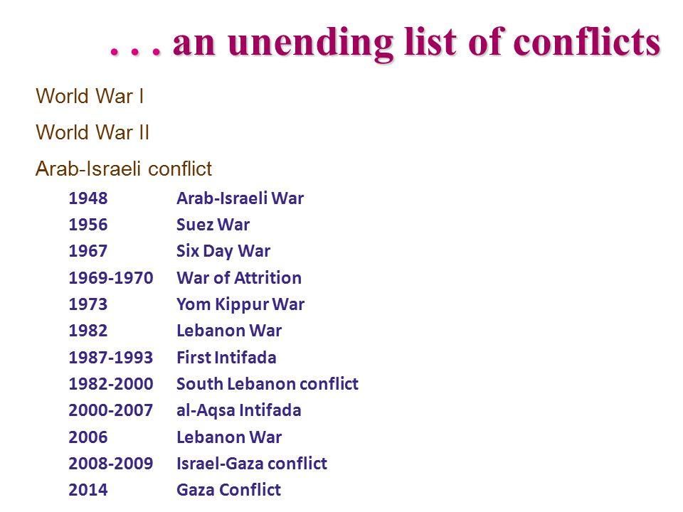 ... an unending list of conflicts World War I World War II Arab-Israeli conflict 1948 Arab-Israeli War 1956 Suez War 1967 Six Day War 1969-1970 War of