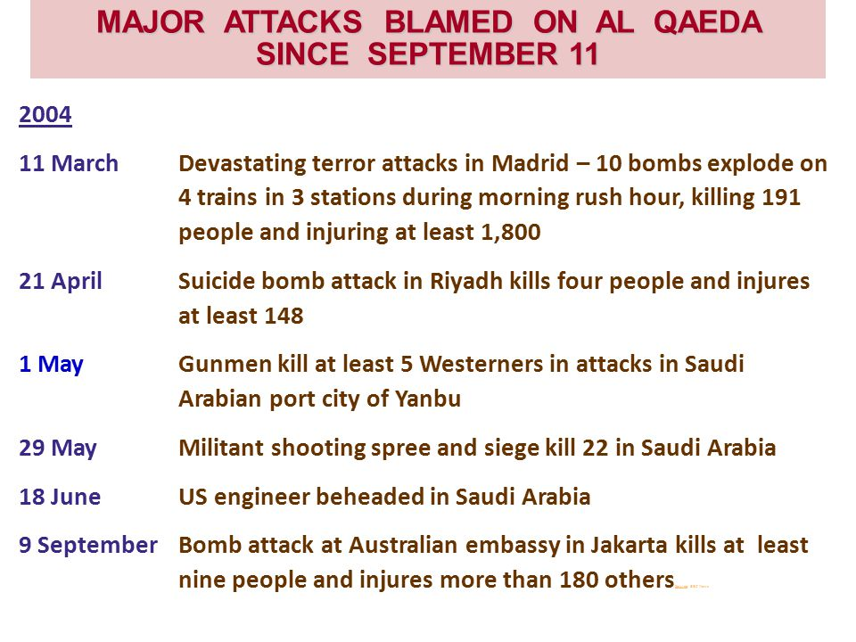 2004 11 March Devastating terror attacks in Madrid – 10 bombs explode on 4 trains in 3 stations during morning rush hour, killing 191 people and injuring at least 1,800 21 April Suicide bomb attack in Riyadh kills four people and injures at least 148 1 May Gunmen kill at least 5 Westerners in attacks in Saudi Arabian port city of Yanbu 29 MayMilitant shooting spree and siege kill 22 in Saudi Arabia 18 JuneUS engineer beheaded in Saudi Arabia 9 SeptemberBomb attack at Australian embassy in Jakarta kills at least nine people and injures more than 180 others Source: BBC News MAJOR ATTACKS BLAMED ON AL QAEDA SINCE SEPTEMBER 11