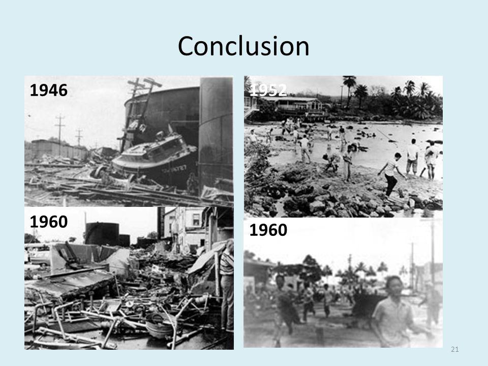 Conclusion 21 19461952 1960