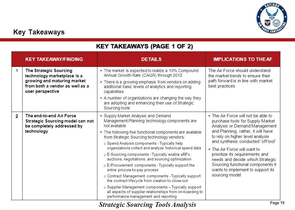 Strategic Sourcing Tools Analysis Key Takeaways Page 19 KEY TAKEAWAY/FINDINGDETAILSIMPLICATIONS TO THE AF 1 The Strategic Sourcing technology marketpl