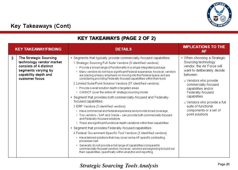 Strategic Sourcing Tools Analysis Key Takeaways (Cont) Page 20 KEY TAKEAWAY/FINDINGDETAILS IMPLICATIONS TO THE AF 3 The Strategic Sourcing technology