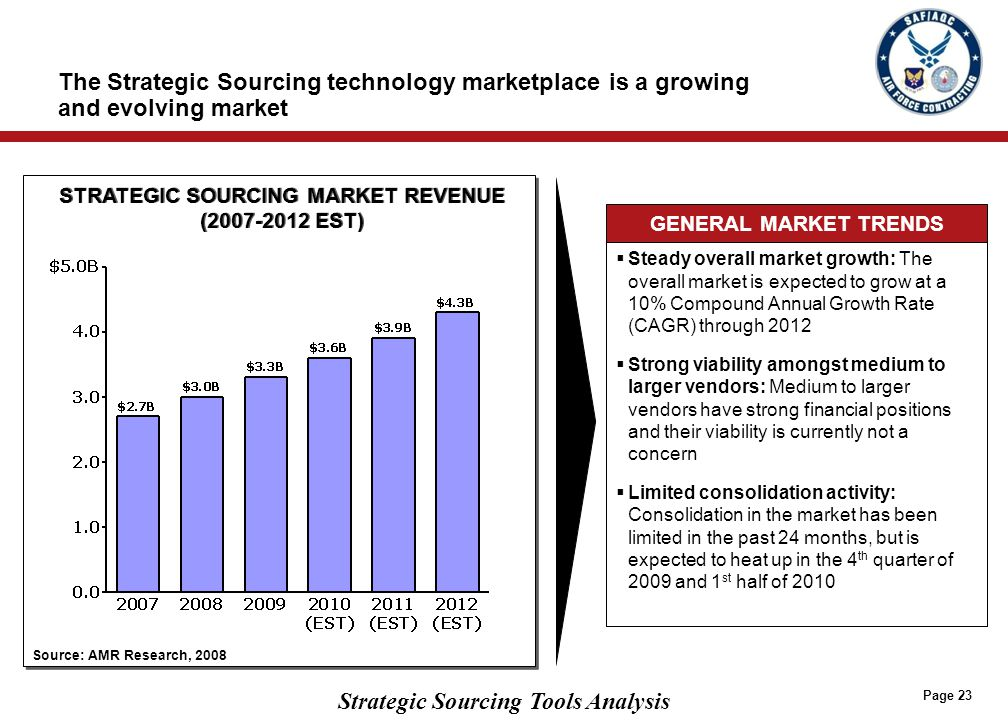 Strategic Sourcing Tools Analysis Page 23 The Strategic Sourcing technology marketplace is a growing and evolving market GENERAL MARKET TRENDS  Stead