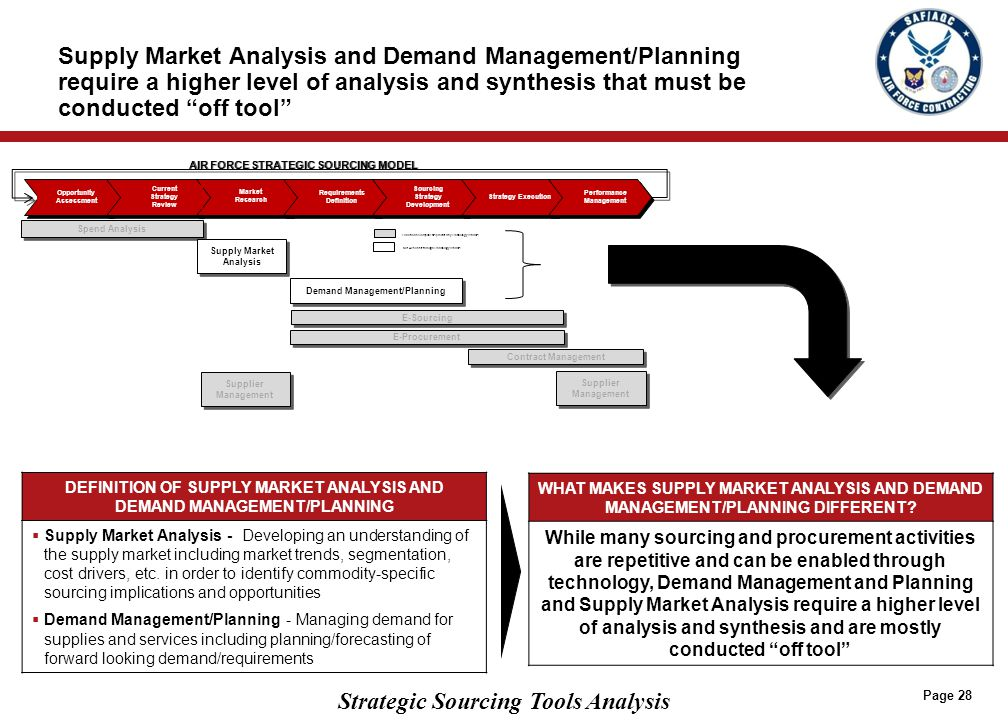 Strategic Sourcing Tools Analysis Page 28 Supply Market Analysis and Demand Management/Planning require a higher level of analysis and synthesis that