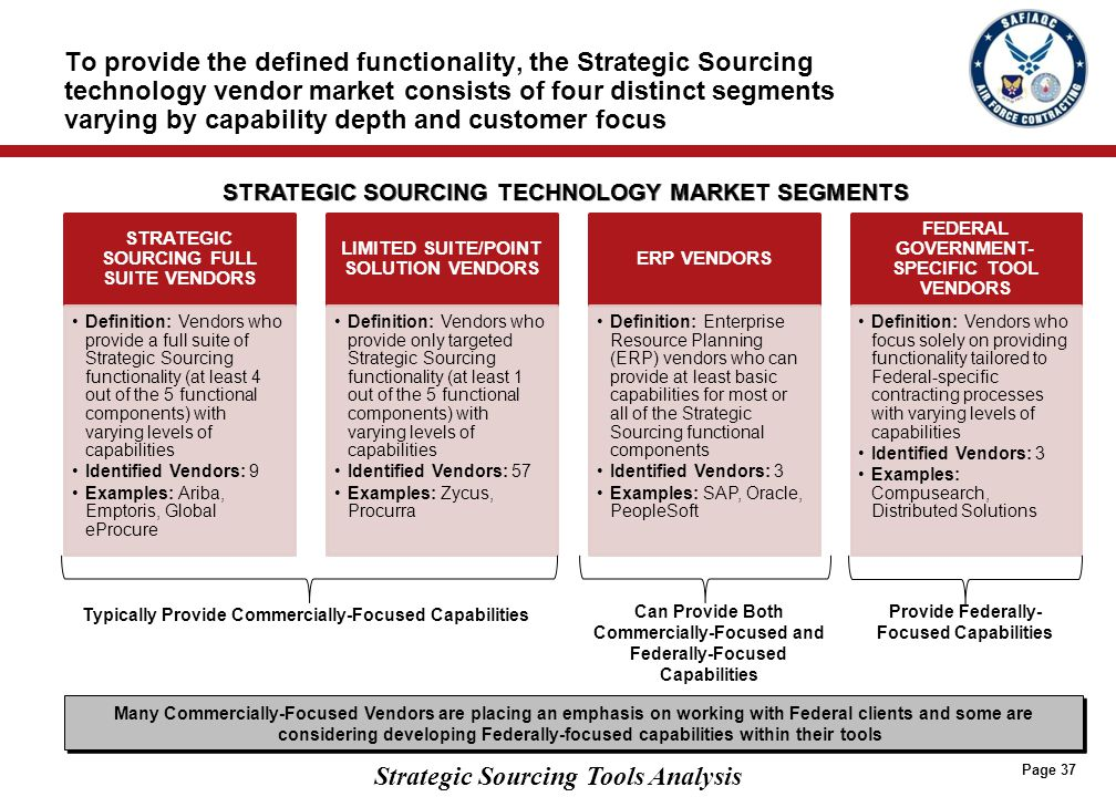 Strategic Sourcing Tools Analysis Page 37 To provide the defined functionality, the Strategic Sourcing technology vendor market consists of four disti