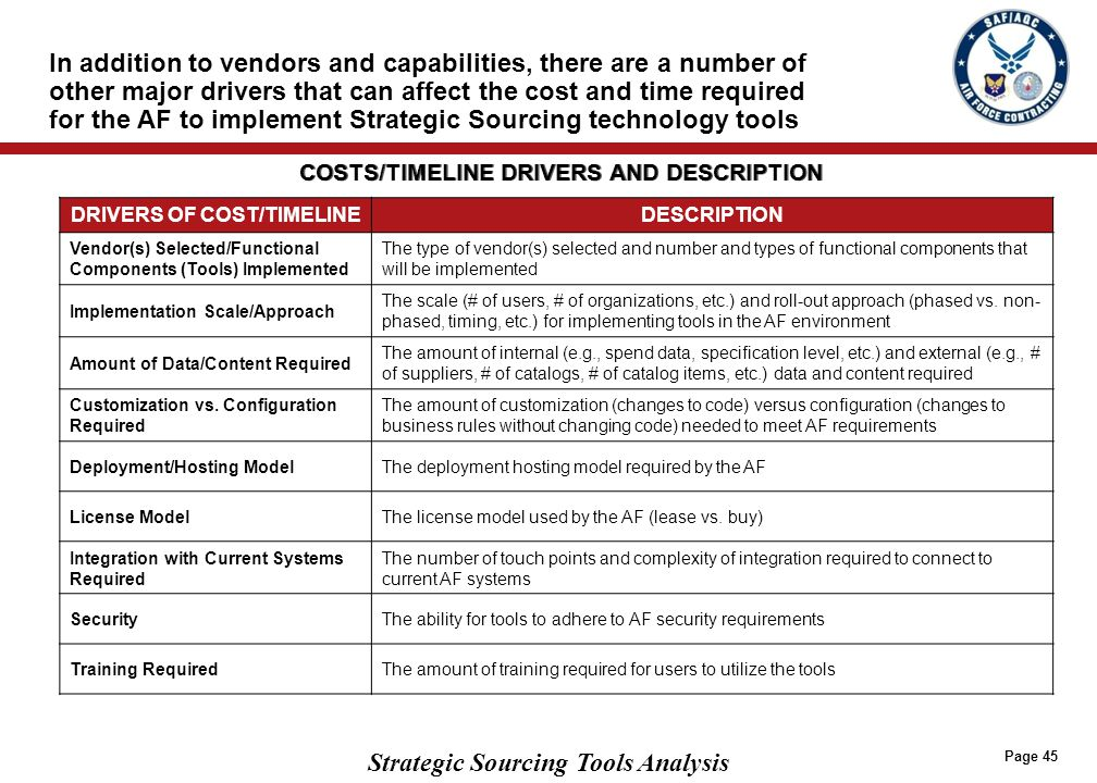 Strategic Sourcing Tools Analysis In addition to vendors and capabilities, there are a number of other major drivers that can affect the cost and time