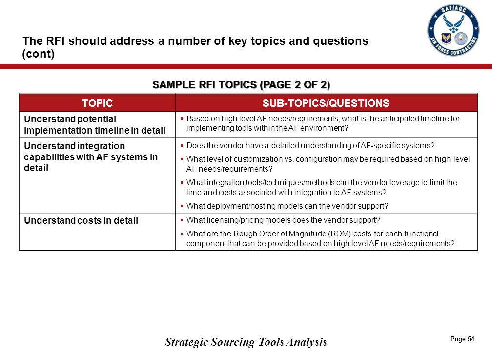 Strategic Sourcing Tools Analysis The RFI should address a number of key topics and questions (cont) Page 54 TOPICSUB-TOPICS/QUESTIONS Understand pote