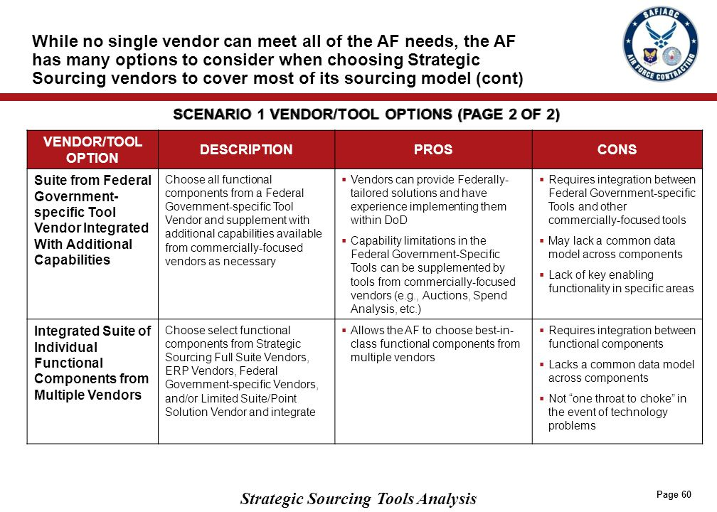 Strategic Sourcing Tools Analysis While no single vendor can meet all of the AF needs, the AF has many options to consider when choosing Strategic Sou