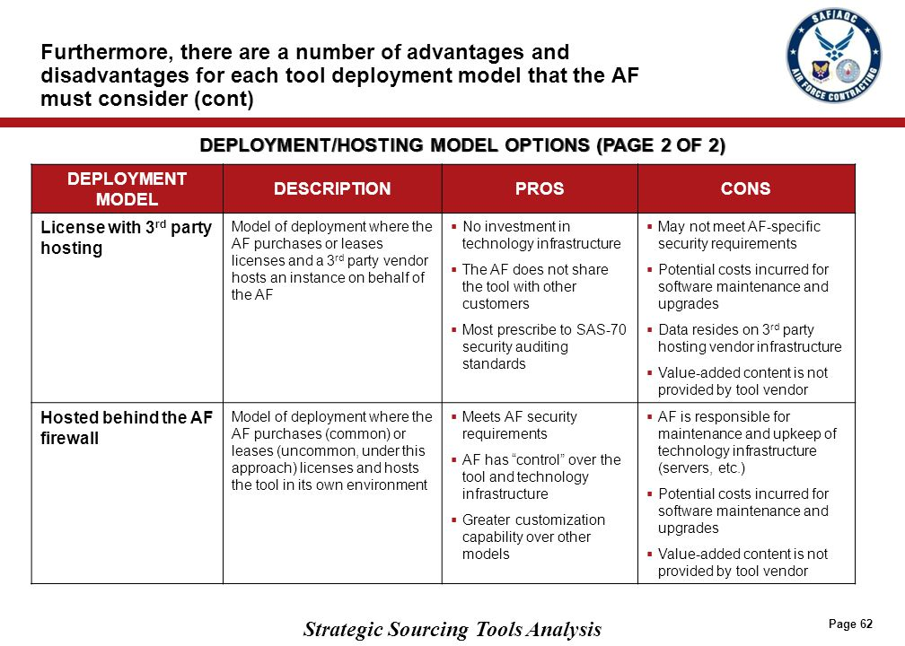 Strategic Sourcing Tools Analysis Furthermore, there are a number of advantages and disadvantages for each tool deployment model that the AF must cons