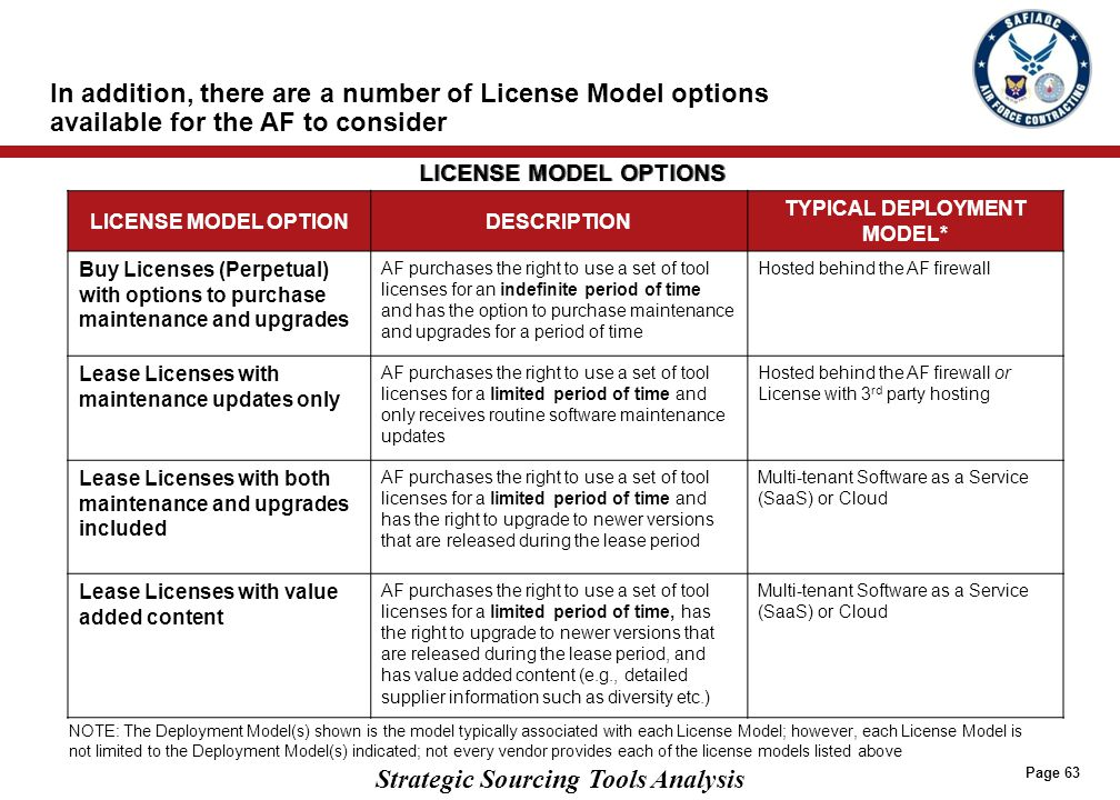 Strategic Sourcing Tools Analysis In addition, there are a number of License Model options available for the AF to consider LICENSE MODEL OPTIONS Page