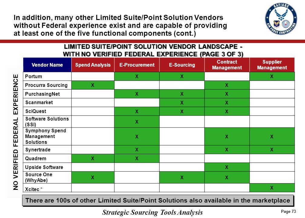 Strategic Sourcing Tools Analysis Vendor NameSpend AnalysisE-ProcurementE-Sourcing Contract Management Supplier Management Portum XXX Procurra Sourcin