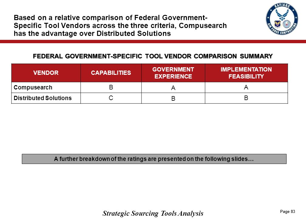 Strategic Sourcing Tools Analysis Based on a relative comparison of Federal Government- Specific Tool Vendors across the three criteria, Compusearch h