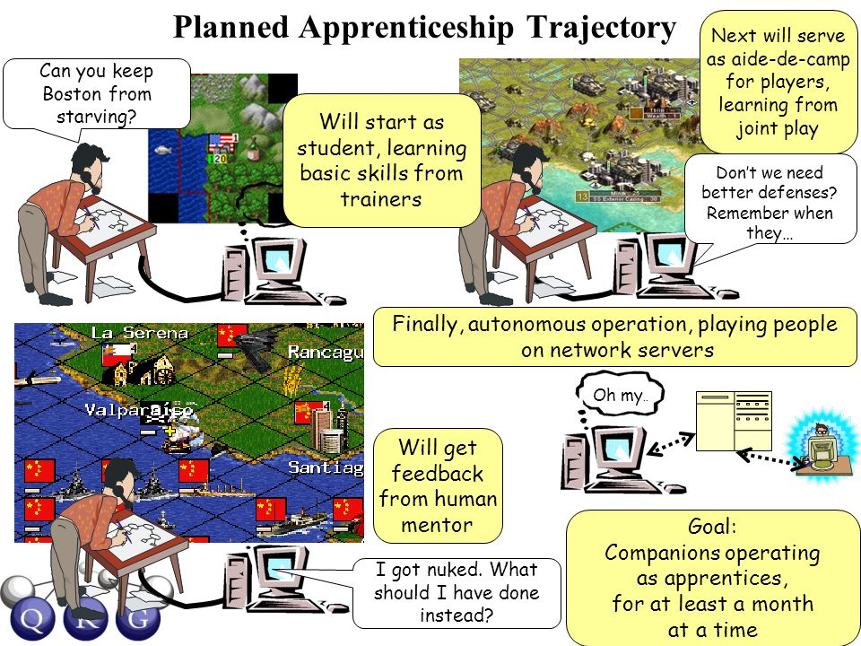 Planned Apprenticeship Trajectory Oh my..Don't we need better defenses.