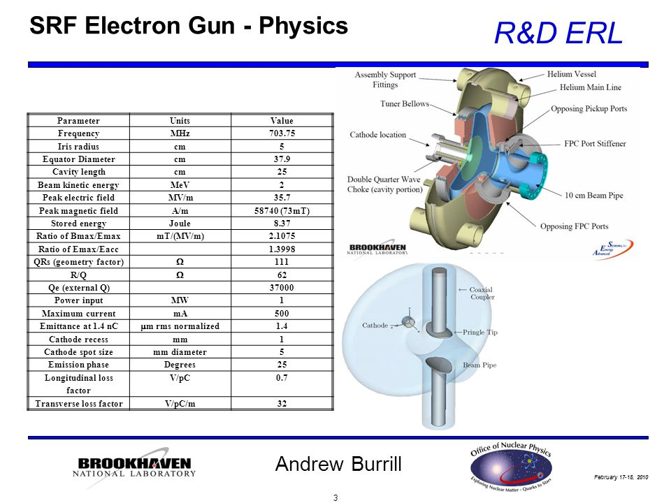 February 17-18, 2010 R&D ERL Andrew Burrill SRF Electron Gun - Physics ParameterUnitsValue FrequencyMHz703.75 Iris radiuscm5 Equator Diametercm37.9 Cavity lengthcm25 Beam kinetic energyMeV2 Peak electric field MV/m35.7 Peak magnetic fieldA/m58740 (73mT) Stored energyJoule8.37 Ratio of Bmax/EmaxmT/(MV/m)2.1075 Ratio of Emax/Eacc1.3998 QRs (geometry factor)  111 R/Q  62 Qe (external Q) 37000 Power inputMW1 Maximum currentmA500 Emittance at 1.4 nC  m rms normalized 1.4 Cathode recessmm1 Cathode spot sizemm diameter5 Emission phaseDegrees25 Longitudinal loss factor V/pC0.7 Transverse loss factorV/pC/m32 3